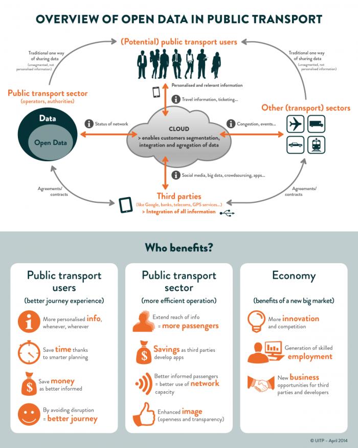 Infographic_OpenData_20141004