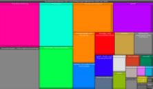 Visualisierung des Bundesfinanzrahmen 2011-2014 inkl. Konsolidierungsmaßnahmen als interaktive Grafik